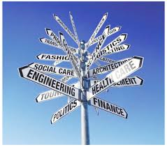 ventures - How To Decide On A Career How To Choose A Career Path