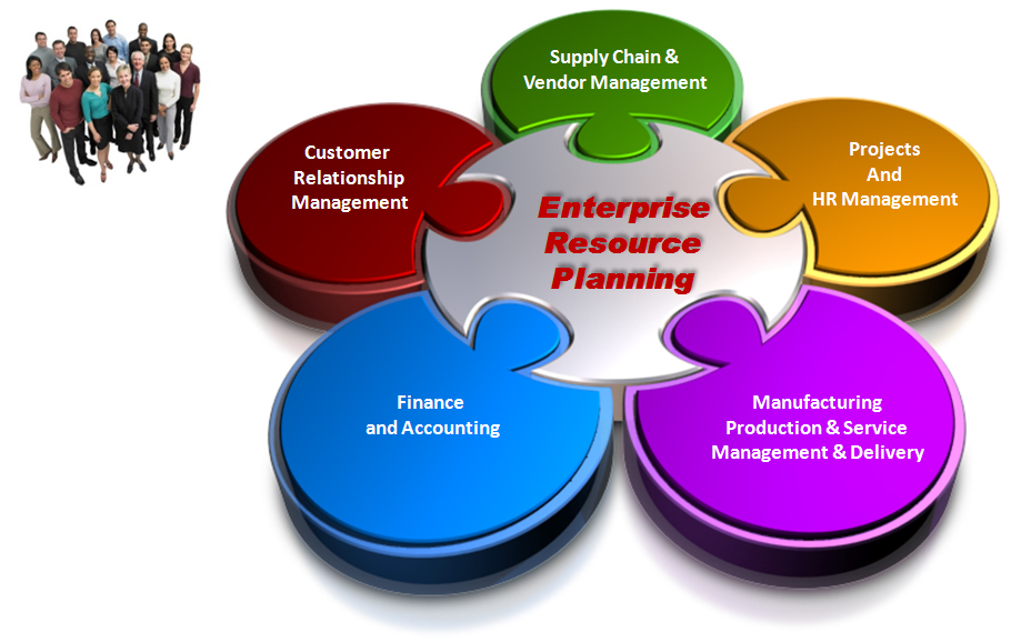 the fuctinons and importance of an enterprise resource planning erp system May direct funds away from providers caring for lower socioeconomic the fuctinons and importance of an enterprise resource planning erp system.