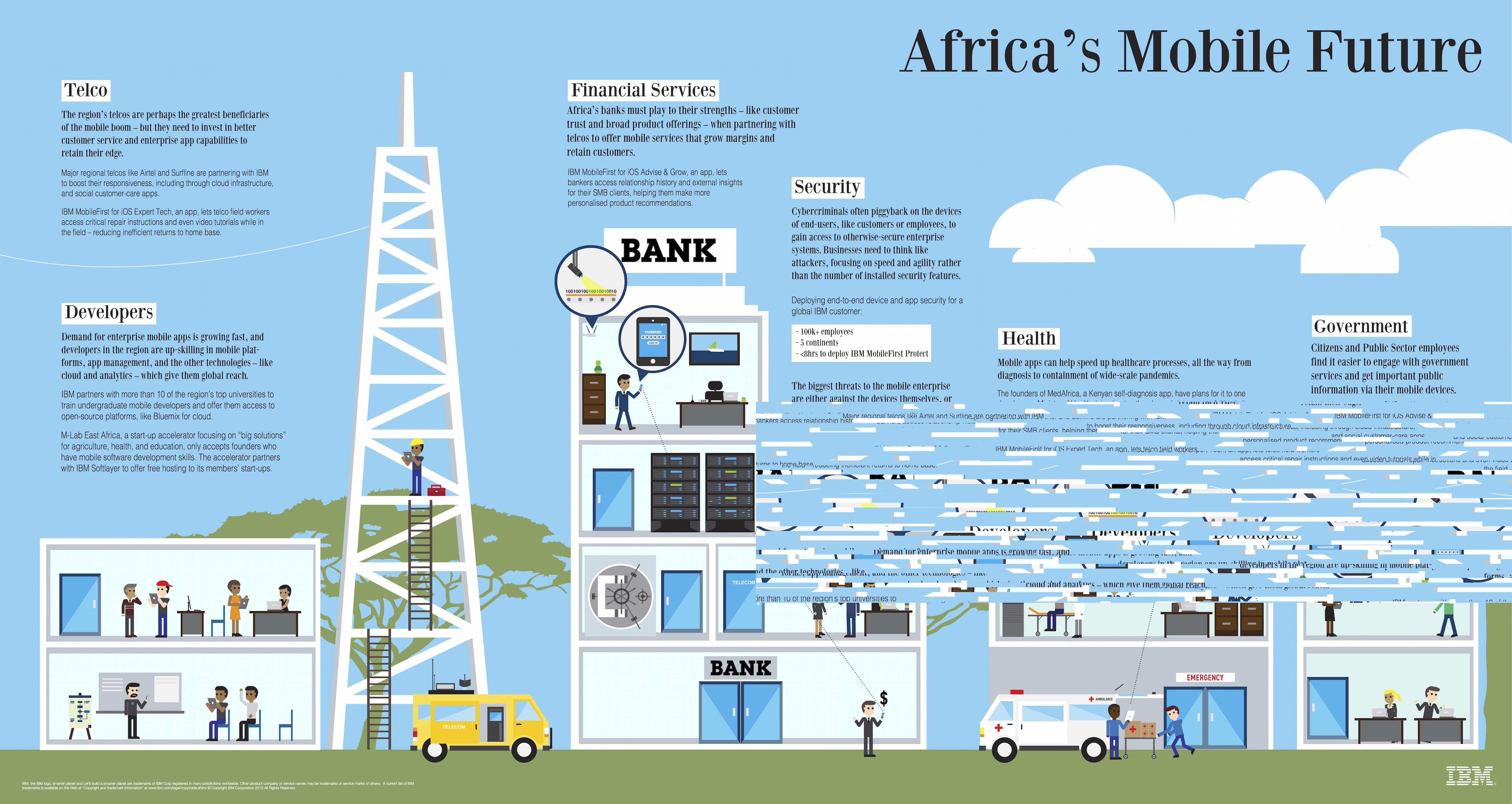 Mobile in Africa Infographic copy