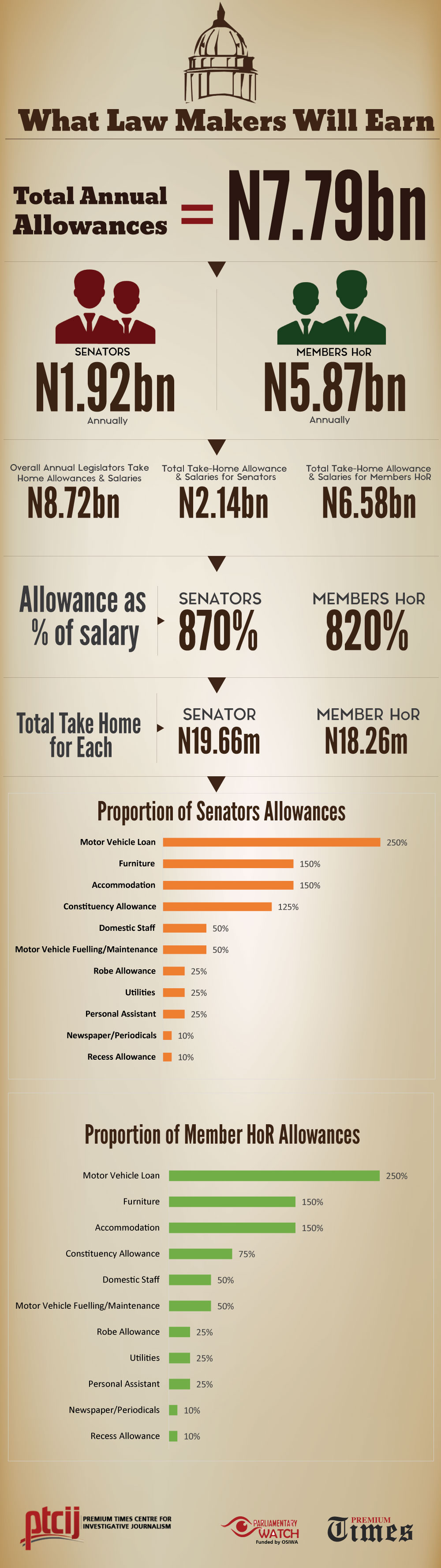 What-Lawmakers-will-Earn-8