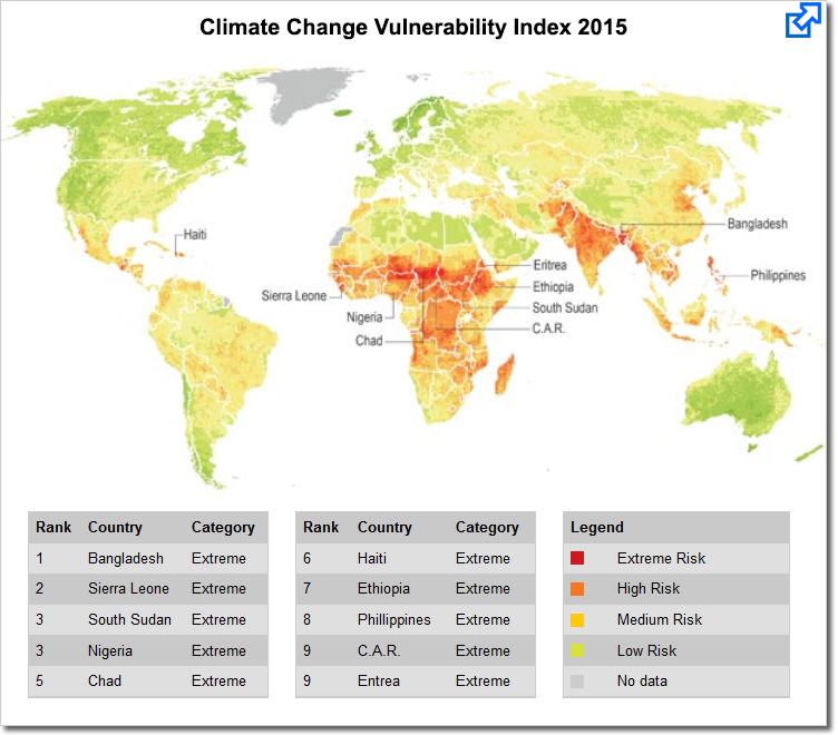 climate_change_vulnerability_index_2015_image
