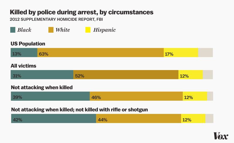 police-shooting-ventures-africa