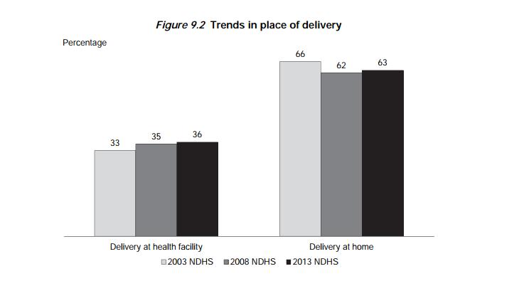 Delivery-Ventures-Africa