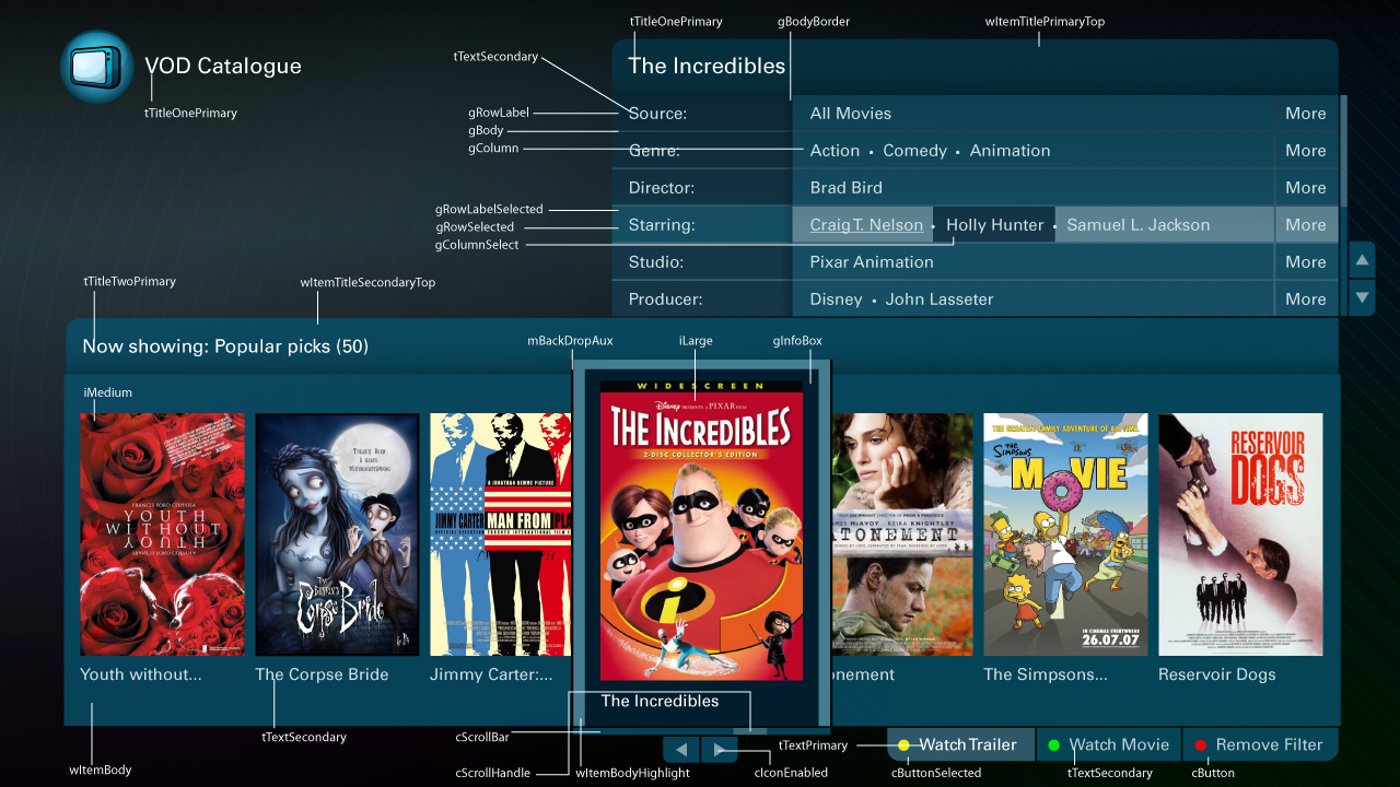 Will nuvu be a strong competitor for dstv nigeria ventures africa - Tv und mediamobel ...