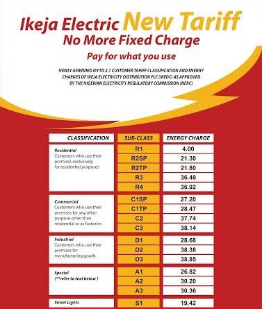 Image result for nigerian electricity bill images