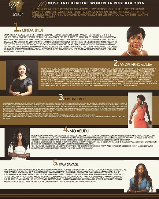 linda-ikeji-nigerias-most-influential-woman-ventures-africa